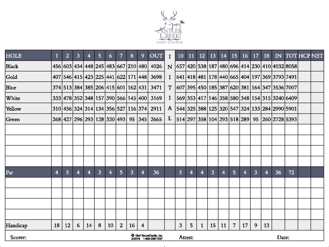 14+ Antler creek golf course map ideas in 2021
