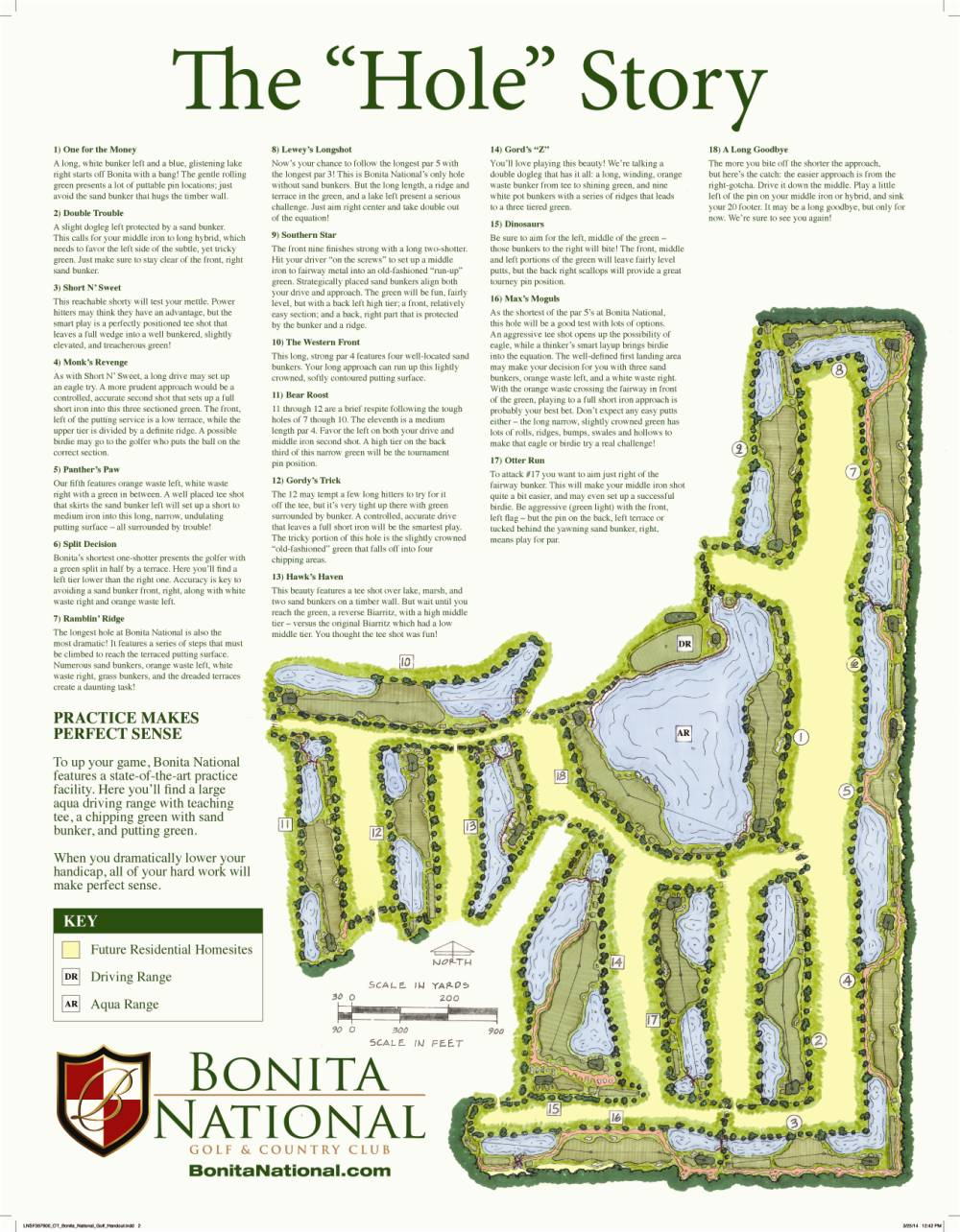 "The ""Hole"" Story - a map of the Bonita National golf course with brief descriptions of each hole"