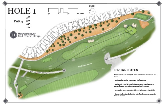 18 Hole Las Vegas Golf Course Layout And Design Notes
