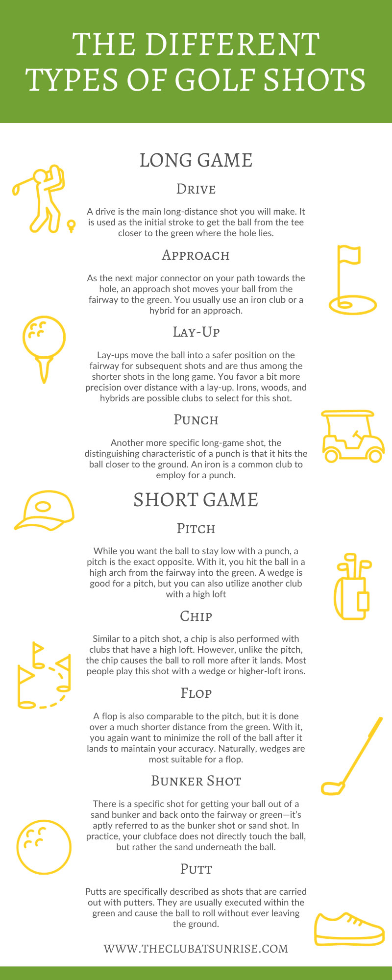 The Different Types of Golf Shots