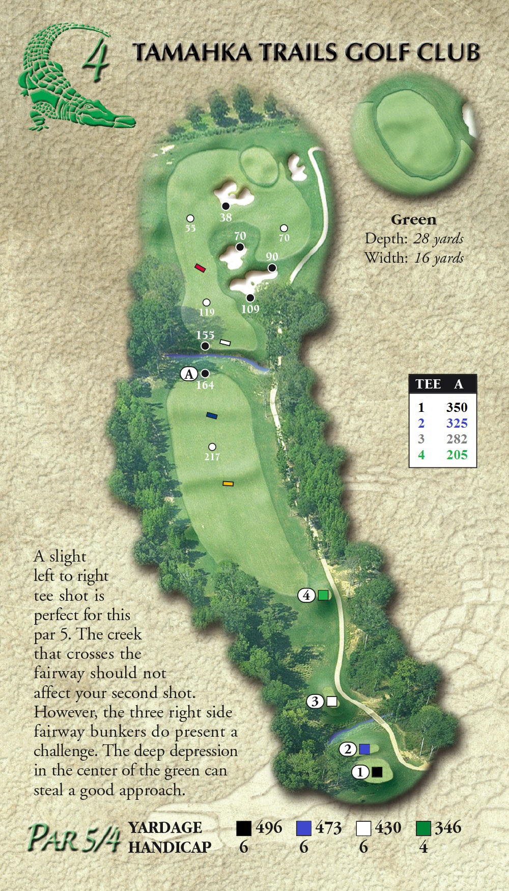 golf course layout maps, golf green maps, golf courses map of us, golf yardage book, on golf course maps with yardage