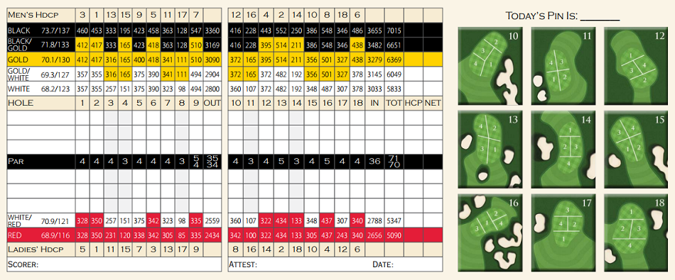 golf course scorecard inside