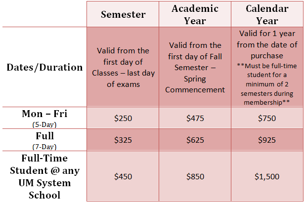 student_membership_chart