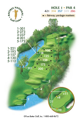 Hole 1 yardage and layout diagram Par 4 playing 421 yards from back tees and 286 yards from front tee please call the Baytree National Golf Shop for additional information about this hole at 321-259-9060