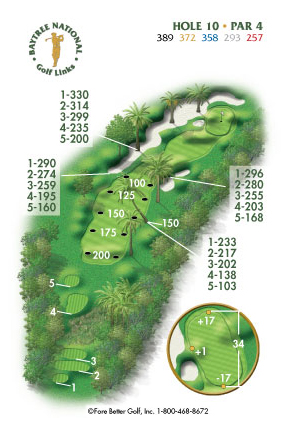 Hole 10 yardage and layout diagram Par 4 playing 389 yards from back tees and 257 yards from front tee please call the Baytree National Golf Shop for additional information about this hole at 321-259-9060