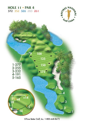 Hole 11 yardage and layout diagram Par 4 playing 372 yards from back tees and 261 yards from front tee please call the Baytree National Golf Shop for additional information about this hole at 321-259-9060