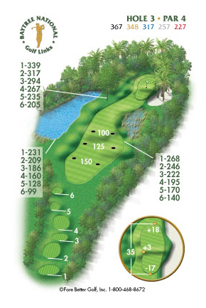 Hole 3 yardage and layout diagram Par 4 playing 367 yards from back tees and 227 yards from front tee please call the Baytree National Golf Shop for additional information about this hole at 321-259-9060