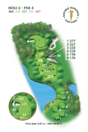 Hole 6 yardage and layout diagram Par 4 playing 364 yards from back tees and 247 yards from front tee please call the Baytree National Golf Shop for additional information about this hole at 321-259-9060
