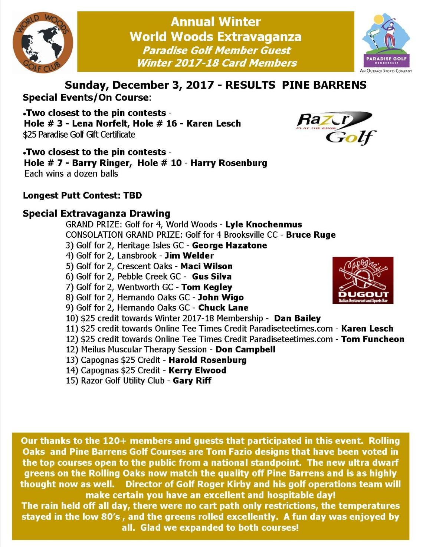 Results, World Woods Extravaganza, Sun, Dec 3, 2017